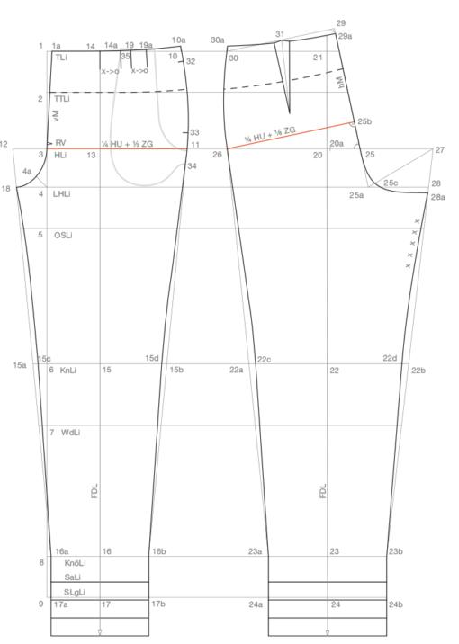 Zu sehen ist die abgebildete Schnittaufstellung des Grundschnittes Bundfaltenhose