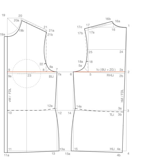 Zu sehen ist die abgebildete Schnittaufstellung des Grundschnittes Bluse ohne Abnäher