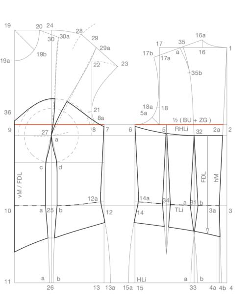 Zu sehen ist die abgebildete Schnittaufstellung des Grundschnittes Korsage