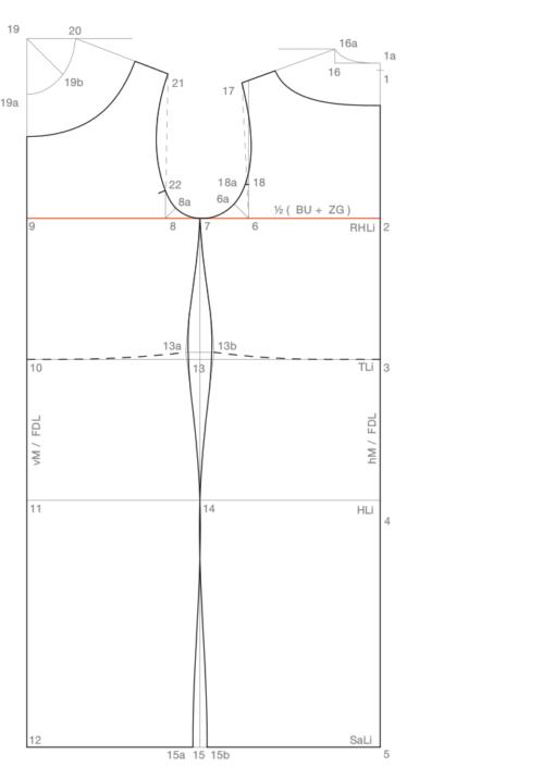 Zu sehen ist die abgebildete Schnittaufstellung des Grundschnittes Kleid ohne Abnäher