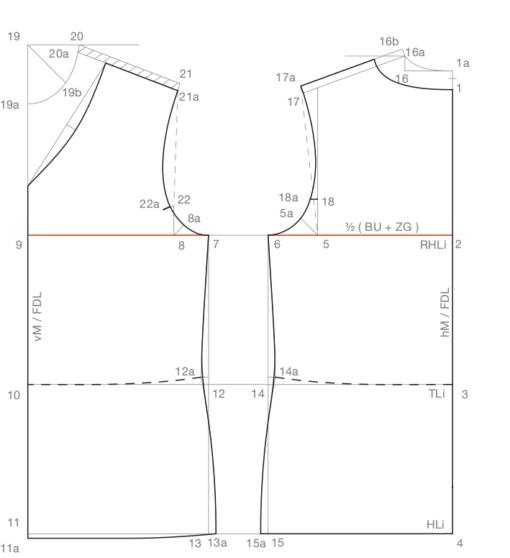 Zu sehen ist die abgebildete Schnittaufstellung eines Grundschnittes T-Shirt